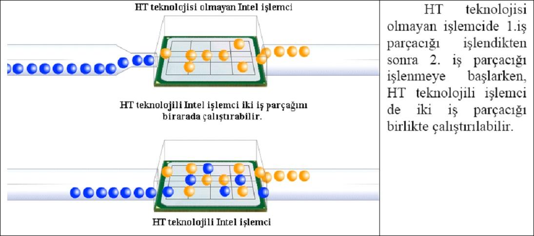 ht-teknolojisi-2