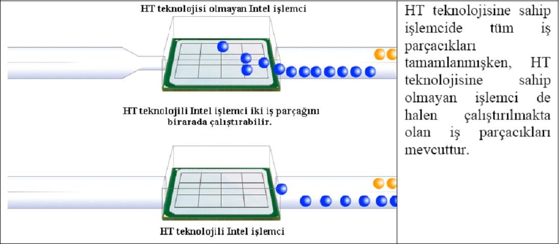 ht-teknolojisi-3