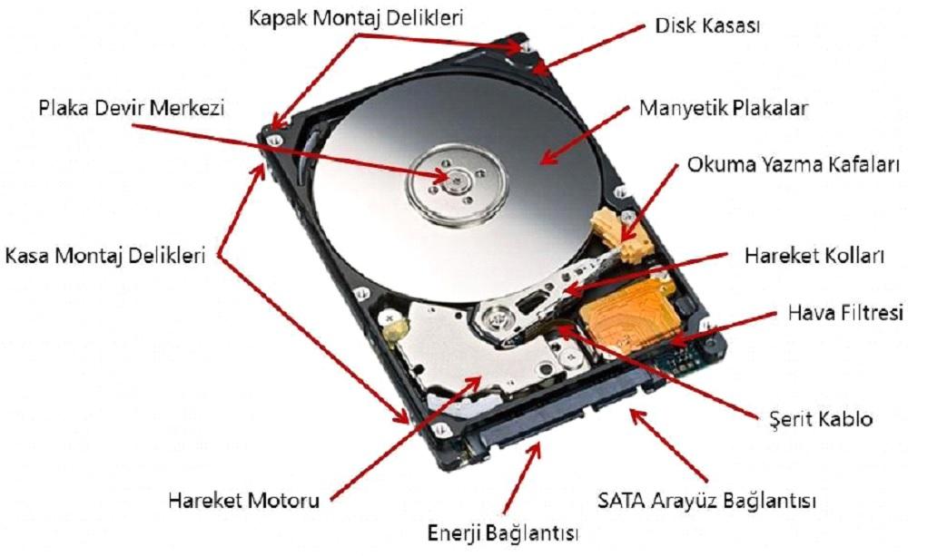disk-suruculeri1