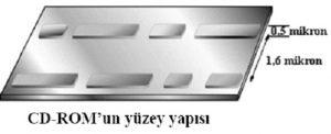 optikdisk2