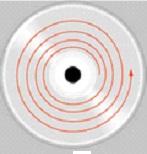 optikdisk3