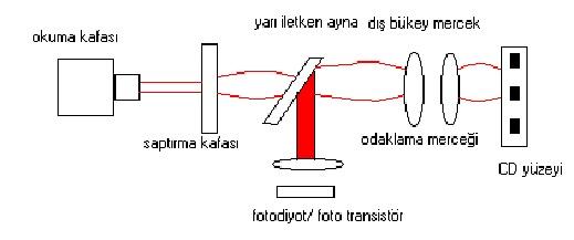 optikdisk6