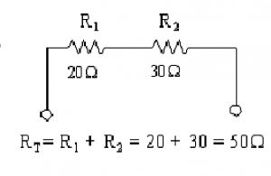 direnc-3-devreler-sema