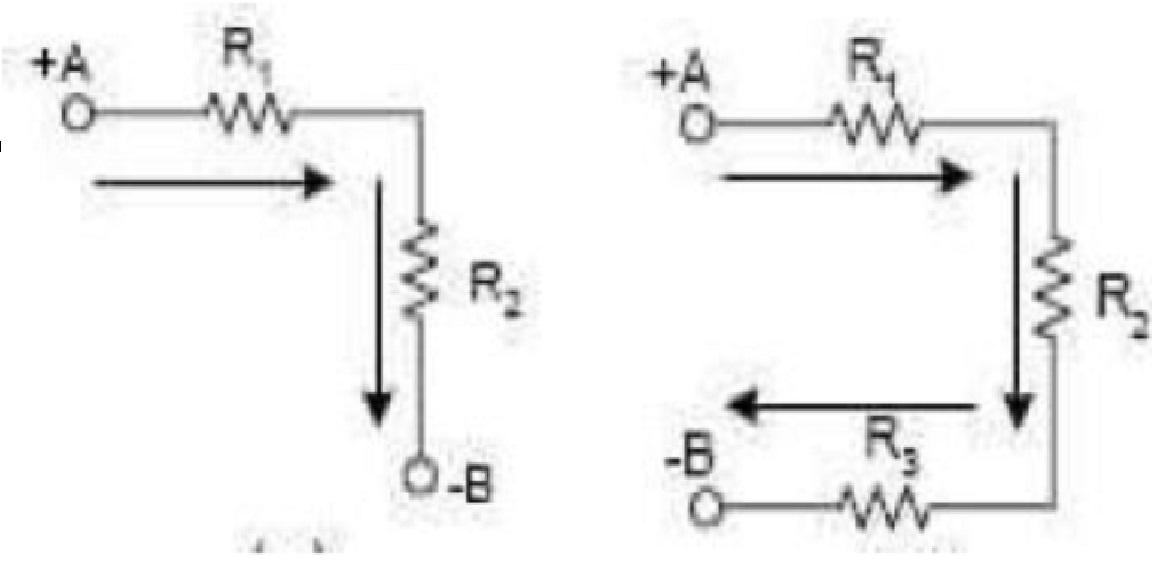 direnc-5-devreyonleri