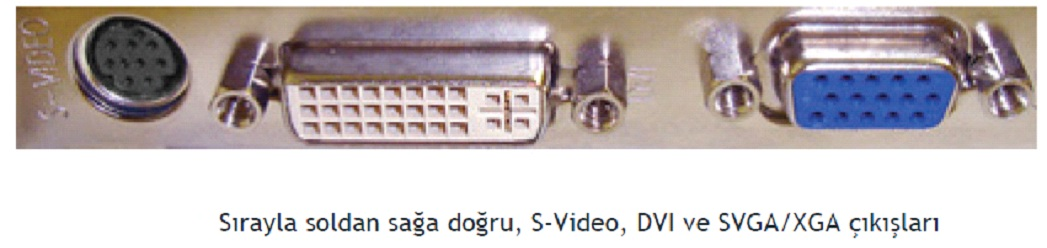S-Video-DVI-SVGA-XGA