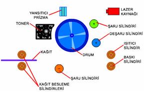 Lazer-yazıcı-4
