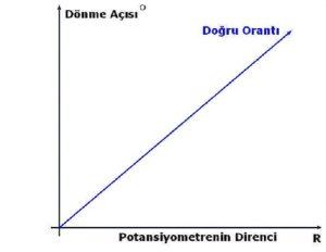 Direnc-12